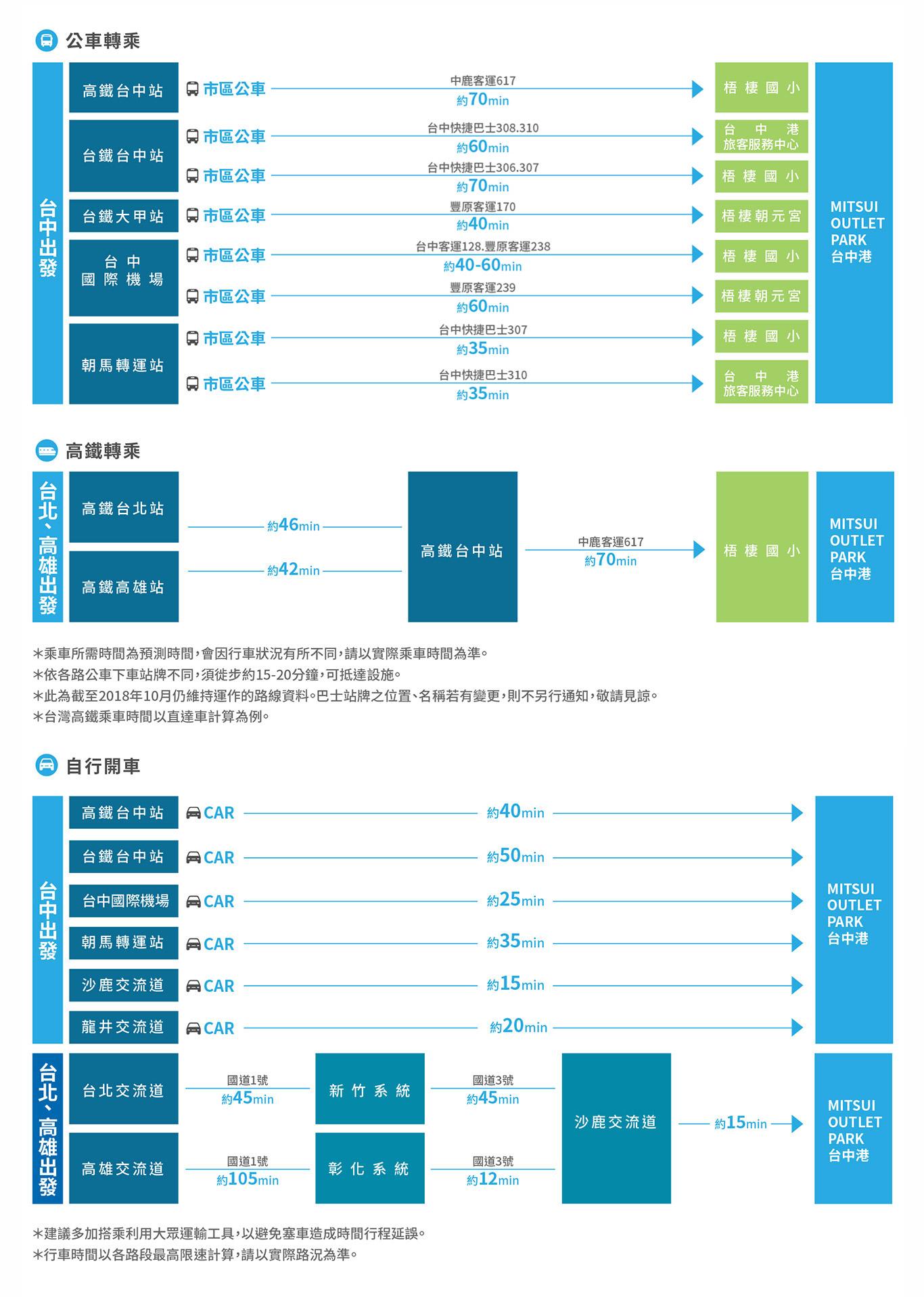 20181129000543 65 - 三井OUTLET PARK台中港今天試營運搶先看,全台灣首座海港型OUTLET