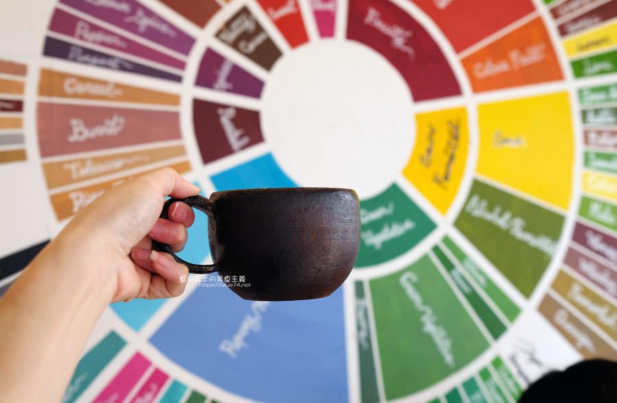 20190421122230 22 - J.W. x Mr Pica-J.W.CAFE遇上喜鵲先生,咖啡和選物與空間結合,審計新村旁