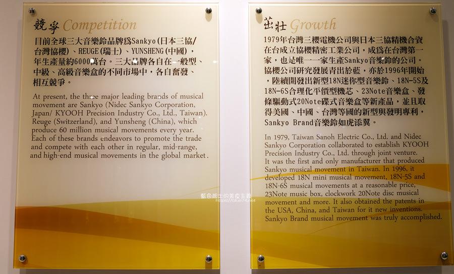 20190628005425 84 - 台灣現代音樂鈴博物館│6/29開幕當天免費參觀,還有小火車、草皮溜滑梯、螺旋梯瞭望台、跳跳床喔