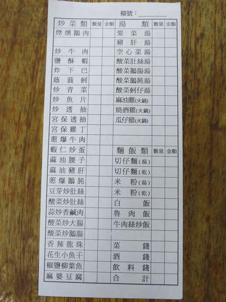 阿春燻鵝肉專賣店, 點菜單(menu)