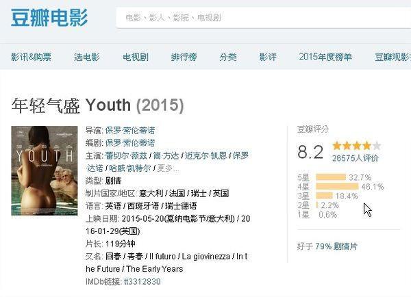 Movie, Youth(義.法.瑞士.英國) / 年輕氣盛(台), 豆瓣