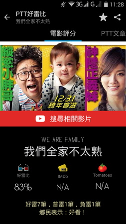 Movie, 我們全家不太熟 / We Are Family, 電影劇照