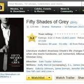 Movie, Fifty Shades of Grey / 格雷的五十道陰影 / 五十度灰 / 格雷的五十道色戒, IMDb