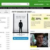 Movie, Fifty Shades of Grey / 格雷的五十道陰影 / 五十度灰 / 格雷的五十道色戒, Rotten Tomatoes