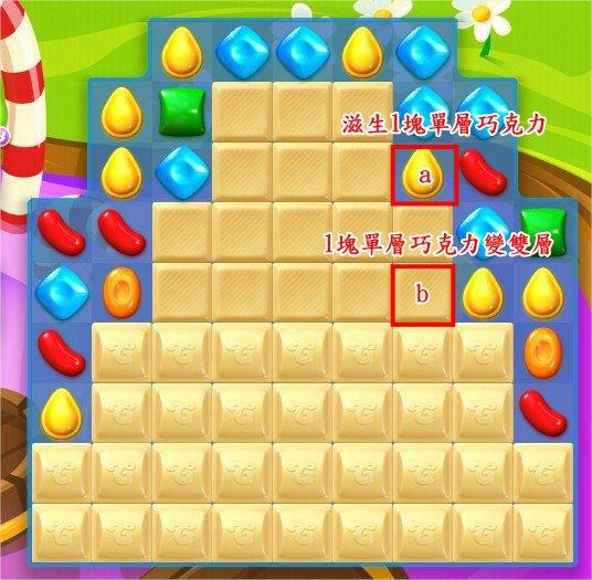 Candy Crush Soda Saga, 雙層白色巧克力(Double layer white chocolate)