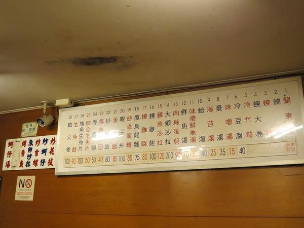 無名日本料理店, 價目表, 2014年8月
