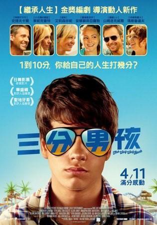 Movie, The Way Way Back(三分男孩)(陽光冏男孩)(迷途知返), 電影海報
