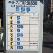 台北捷運, 紅線, 信義線, 東門站, 出口設施配置圖