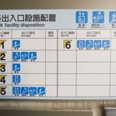 台北捷運, 紅線, 信義線, 大安森林公園站, 各出口設施配置圖