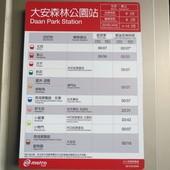 台北捷運, 紅線, 信義線, 大安森林公園站, 時刻表