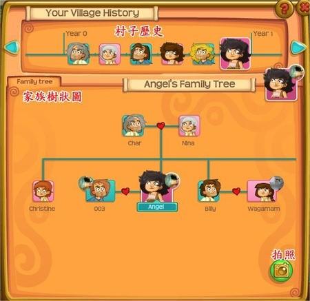 Village Life, Family Tree