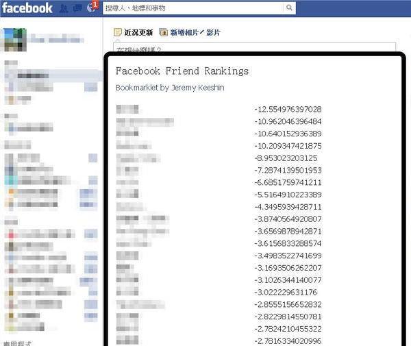 Facebook 誰是你臉書上最要好的朋友