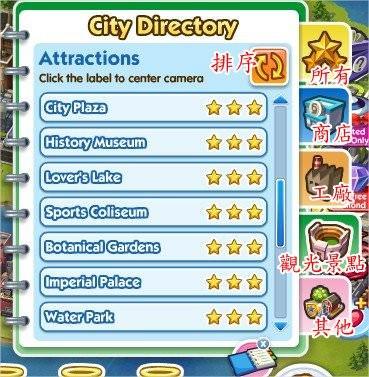 SimCity Social, City Directory(城市工商目錄)