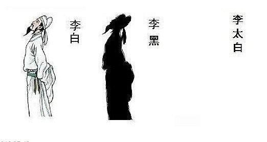 李白 / 李黑 / 李太白