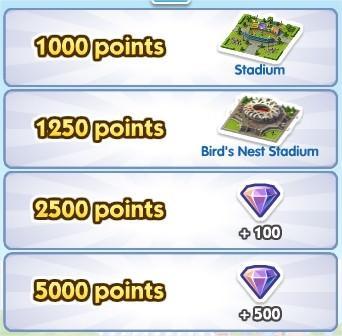 SimCity Social, SimCity Championships