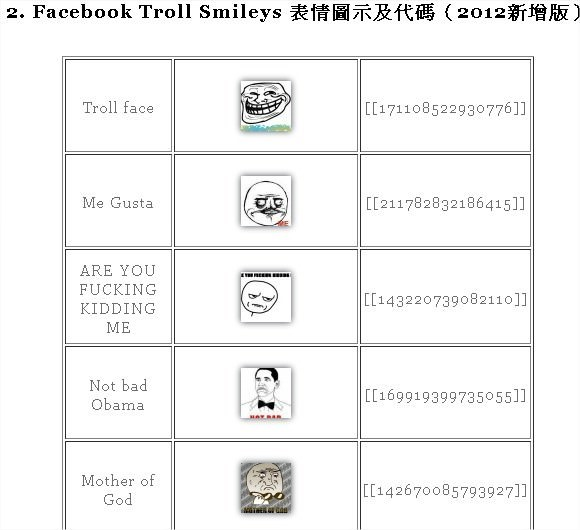 Facebook, 聊天室表情符號