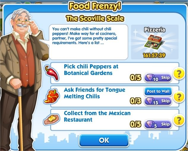 SimCity Social, The Scoville Scale