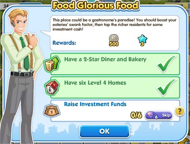 SimCity Social, Food Glorious Food