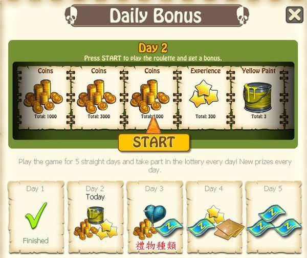 Zombie Island, Daily Bonus