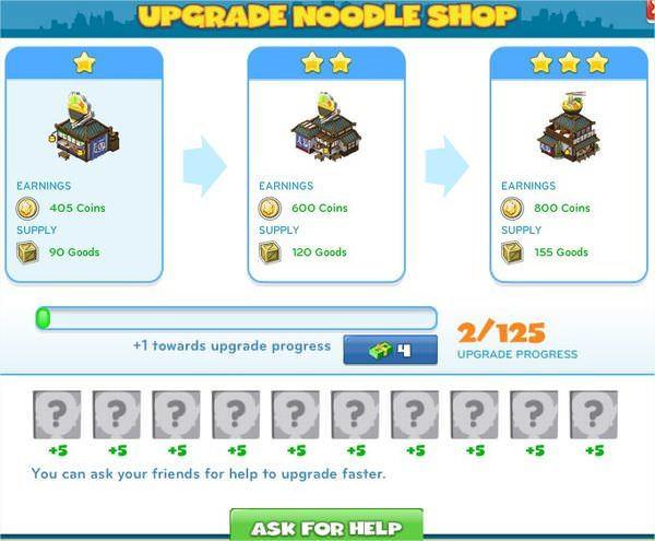 CityVille, Noodle Shop