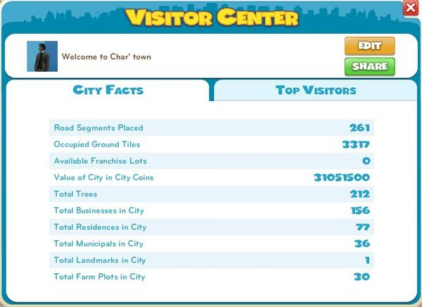 CityVille, Visitor Center