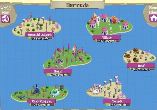TI, Bermuda