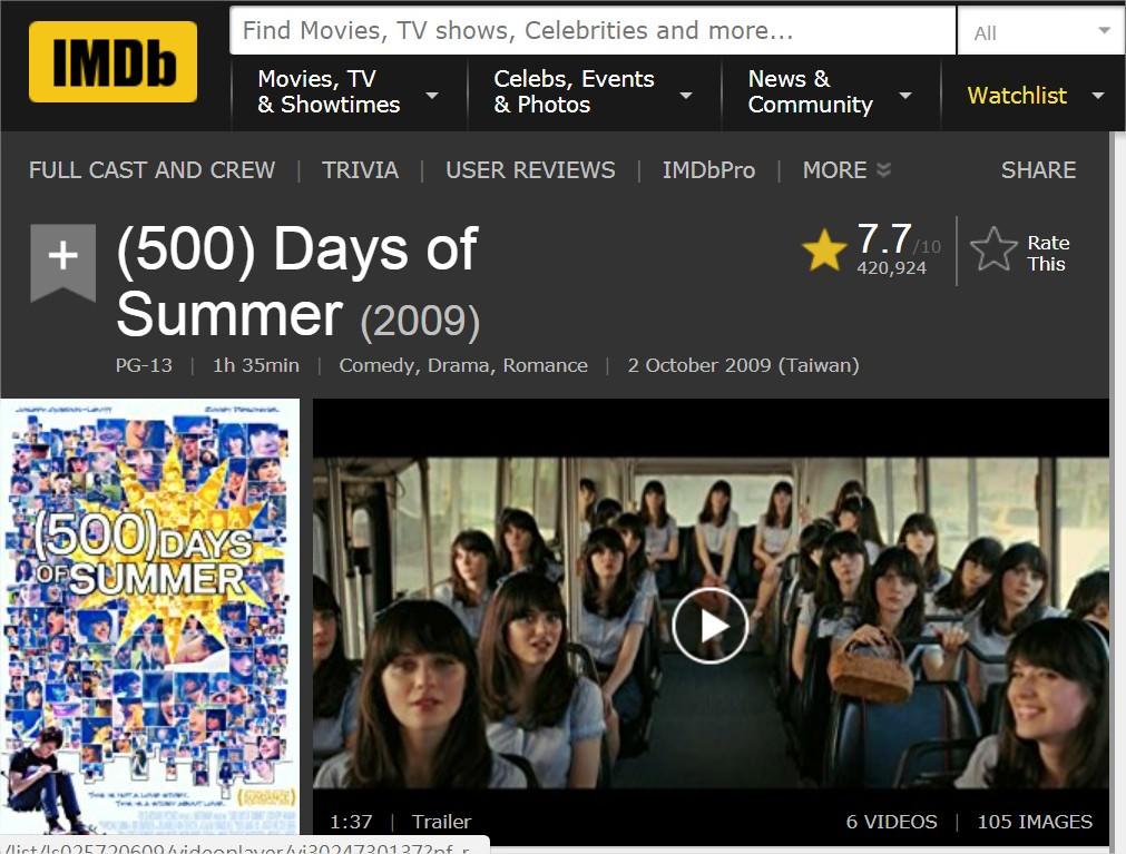 Movie, Days of Summer(美國) / 戀夏500日(台) / 心跳500天(港) / 和莎莫的500天(網), 網路截圖