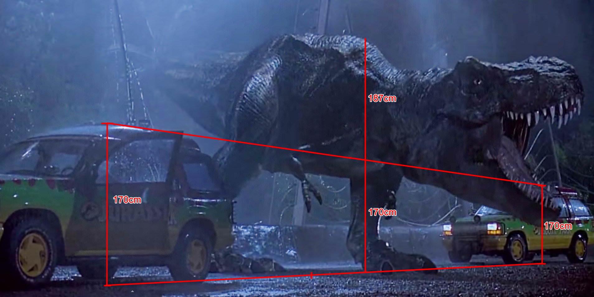 Movie, Jurassic World: Fallen Kingdom(美國) / 侏羅紀世界:殞落國度(台) / 侏罗纪世界2(中) / 侏羅紀世界:迷失國度(港), 科學考究