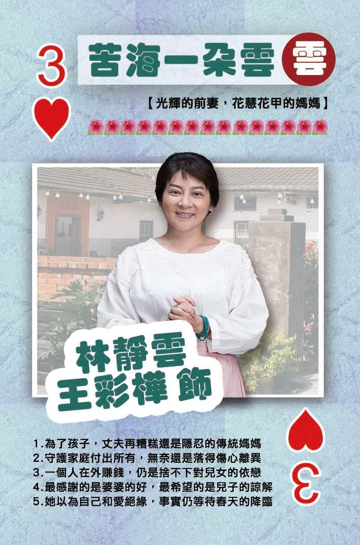 Movie, 花甲大人轉男孩(台灣, 2018) / Back to the good times(英文), 網路宣傳, 角色介紹卡
