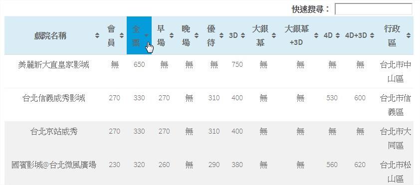 台灣電影院票價比較