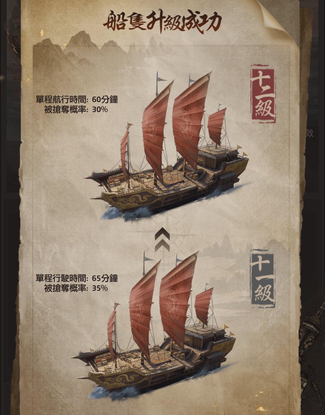 手機遊戲, 叫我官老爺, 大航海, 船隻升級