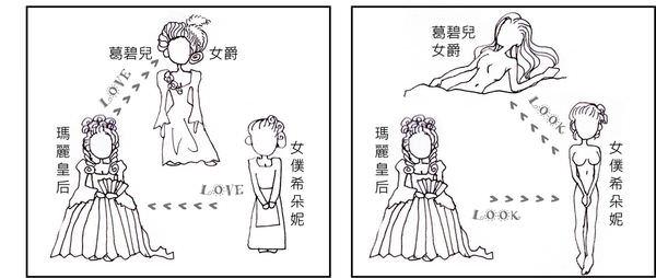 電影【情慾凡爾賽】