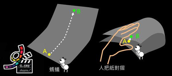 星際效應Interstellar model by雀雀看電影 (3).jpg