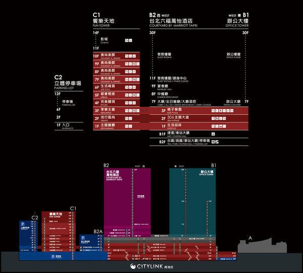 【影院】南港喜樂時代影城 Century Asia