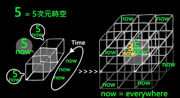 星際效應Interstellar model by雀雀看電影 (08)