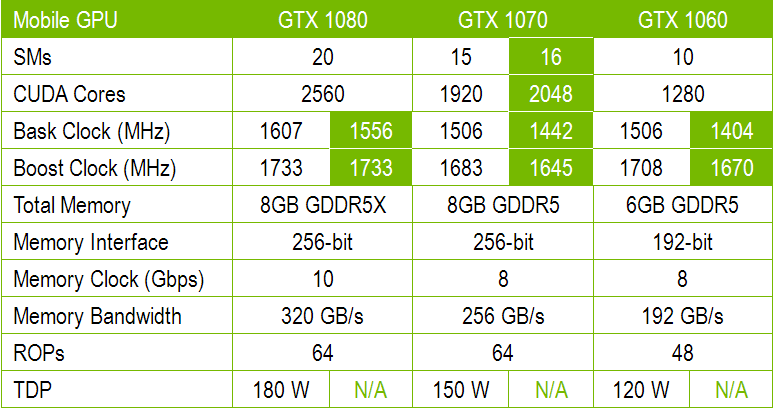 nvidia-gtx-10-series-notebooks-2