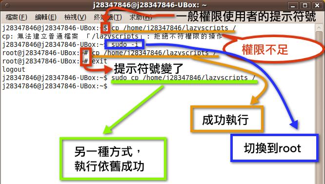 ROOT、一般使用者、sudo的講解圖
