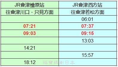 只見川鐵橋 列車時刻R.JPG