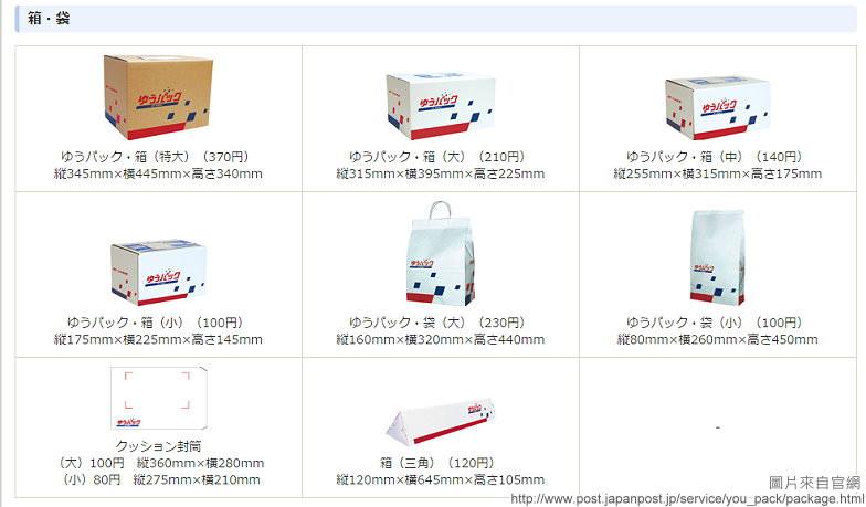 日本郵便局寄送包材