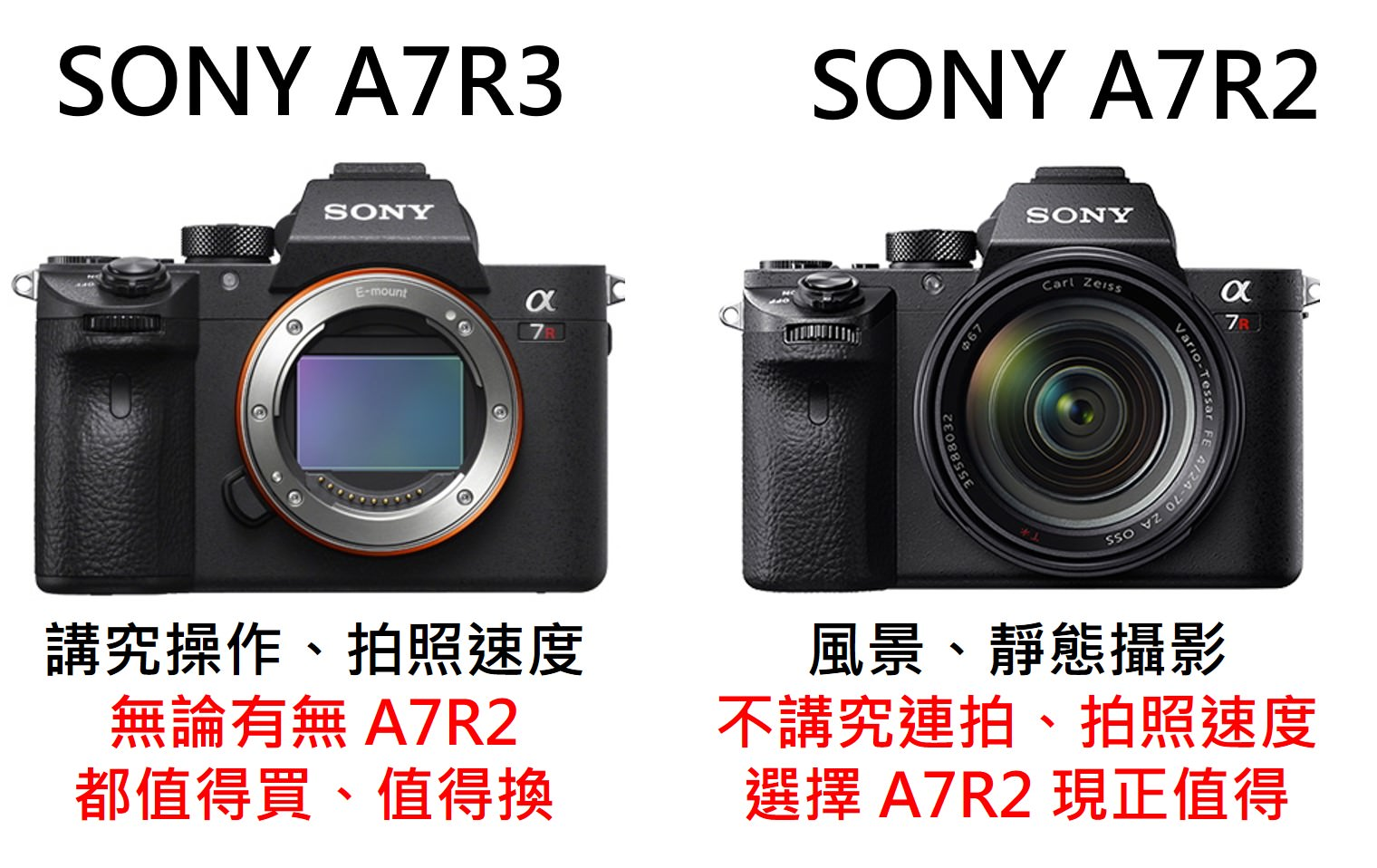 A7R2 A7R3 比較