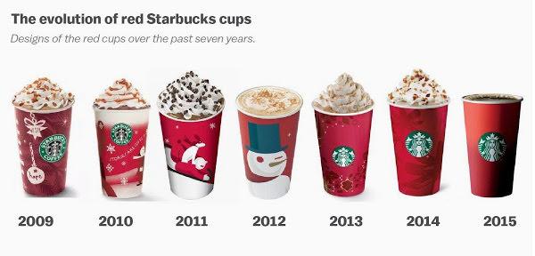 星巴克紅杯子的秘密:虛擬社群帶動實體銷售的3大關鍵