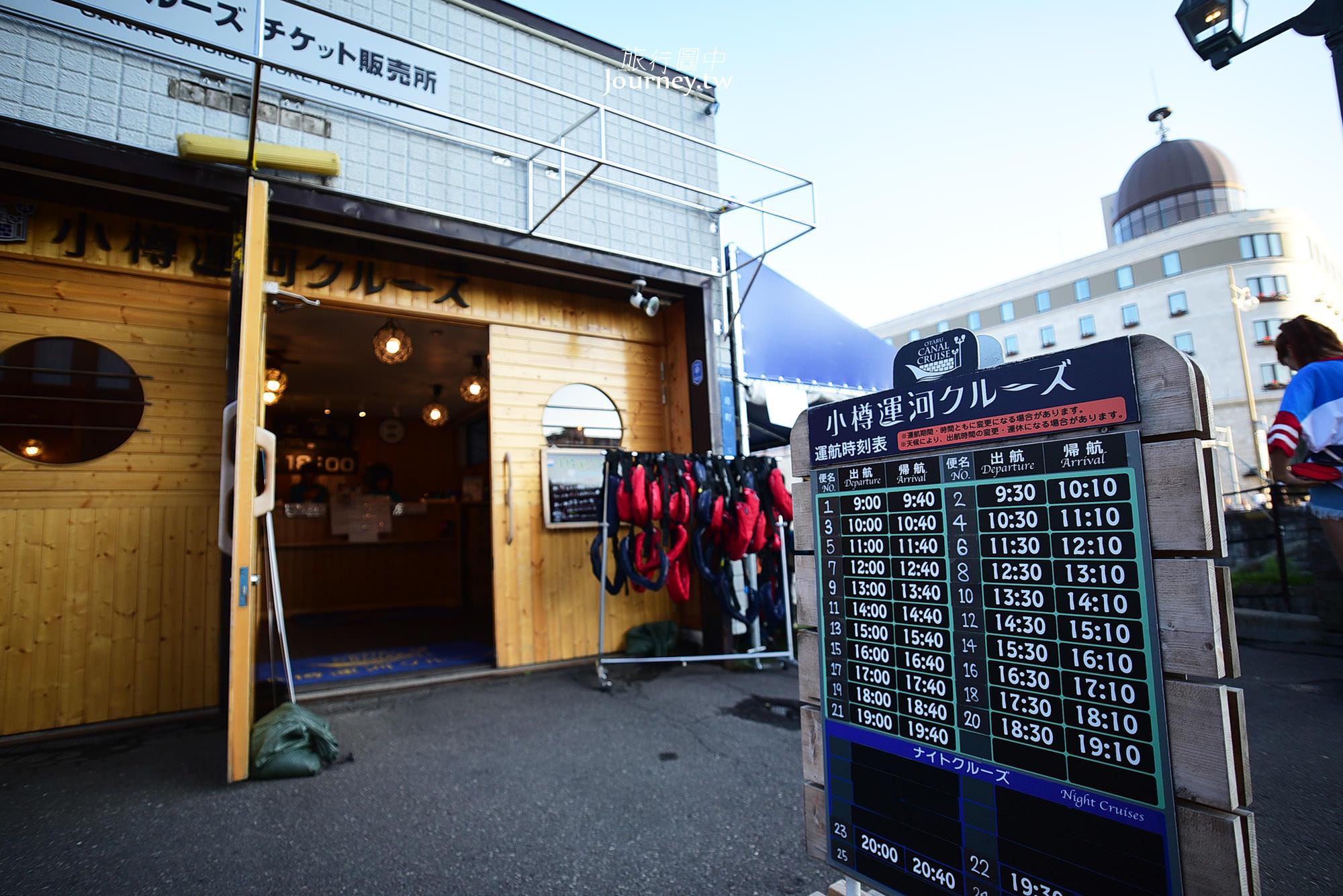 北海道,小樽景點,小樽運河,小樽,哈密瓜冰,出拔小路,小樽美食