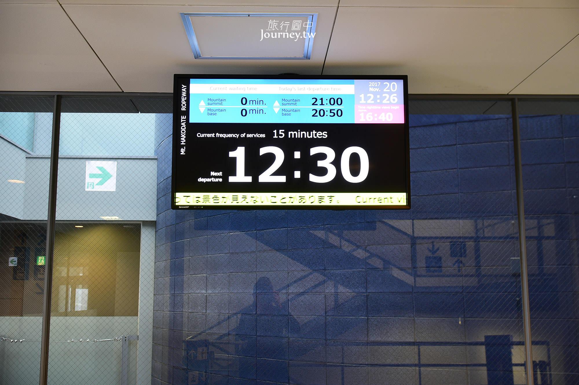 函館山,函館夜景,夜景攻略,交通方式,纜車資訊,夜景拍攝建議,日本三大夜景,函館山夜景,函館山纜車