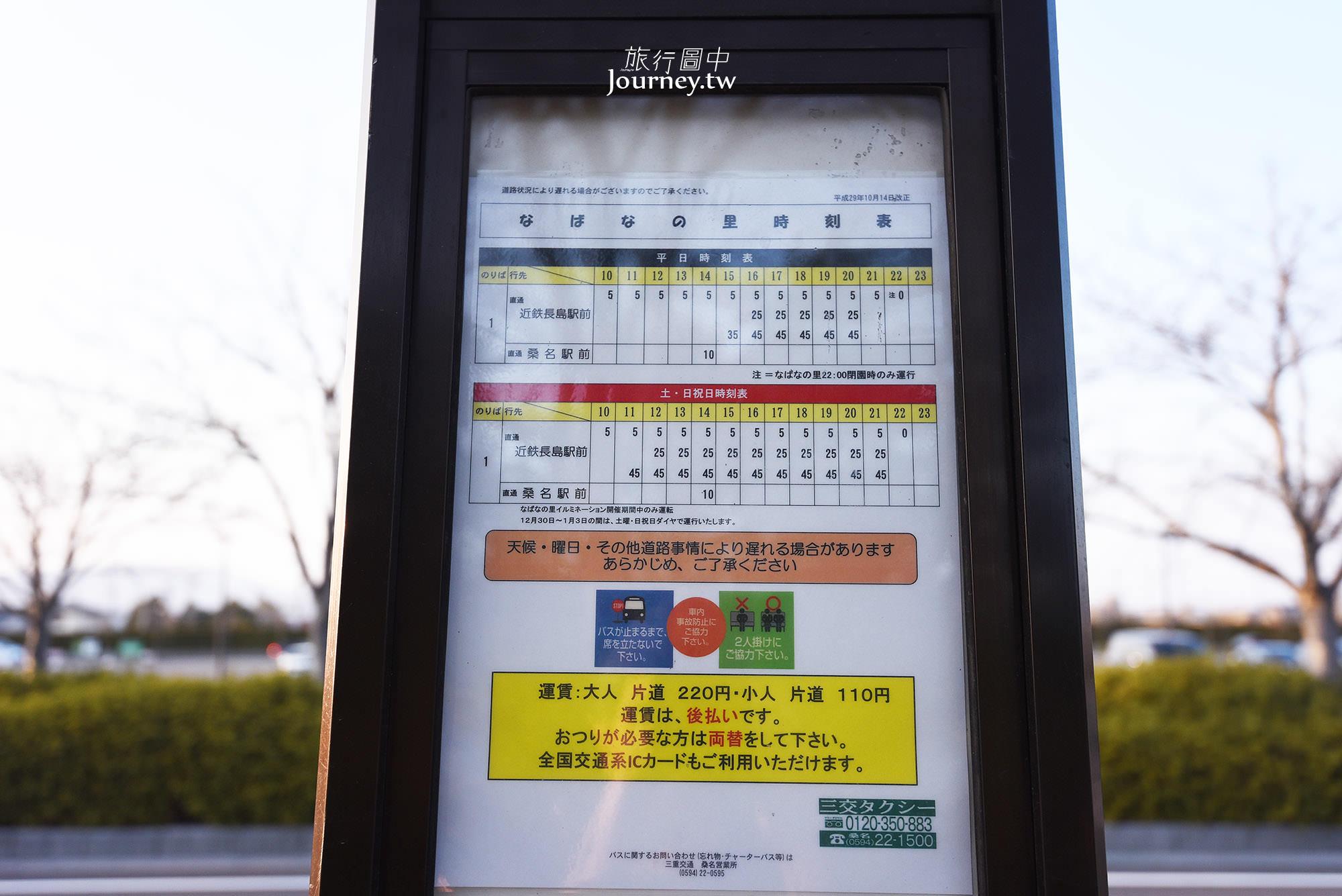 名花之里,交通資訊,優惠門票