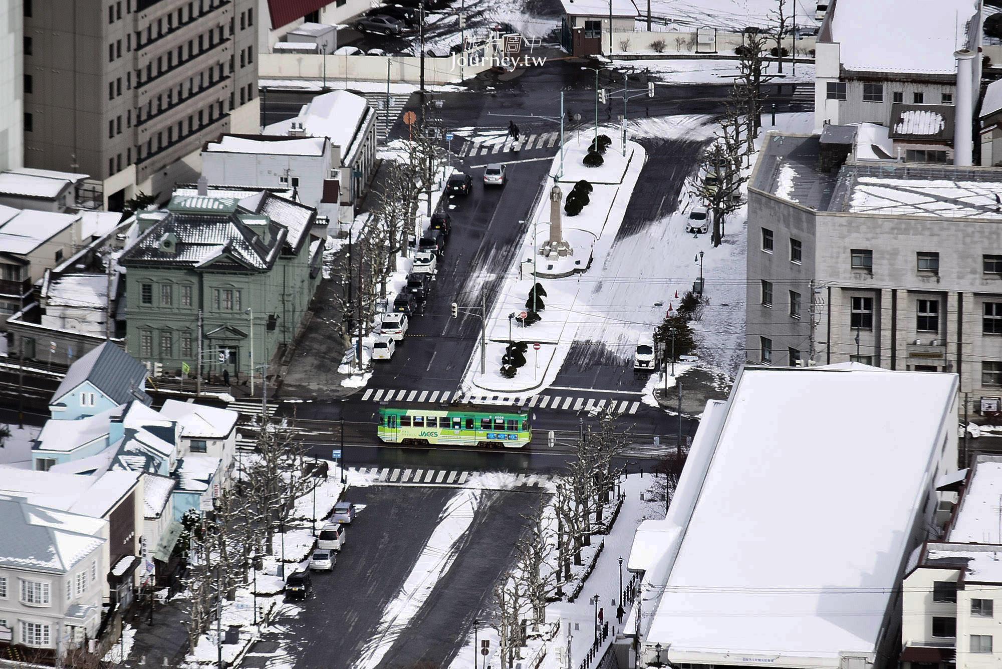 函館市電,路線圖,搭乘教學