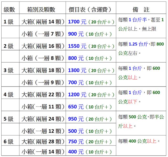 螢幕快照 2015-01-07 14.30.21