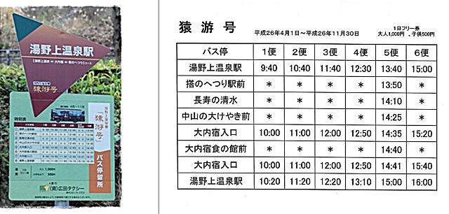 【福島】湯野上溫泉駅 擁有茅葺屋頂、戶外溫泉、室內地爐,通往大內宿的特色車站! - nurseilife.cc