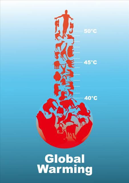 全球暖化海報設計